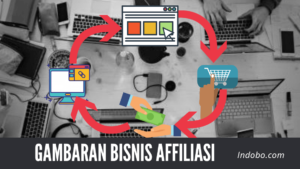Cara kerja bisnis affiliasi online